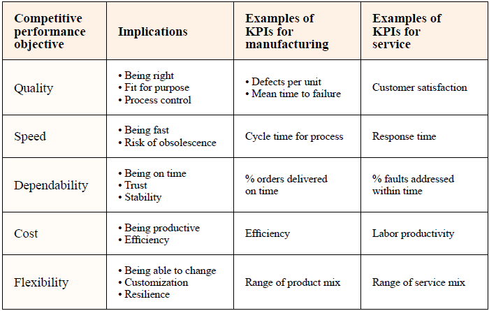 Examples of performance objectives pictures to pin on for Performance objective template
